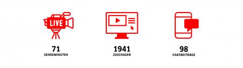case_swh-belv21_daten_und_fakten_210805