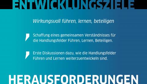 fke_entwicklungsziele
